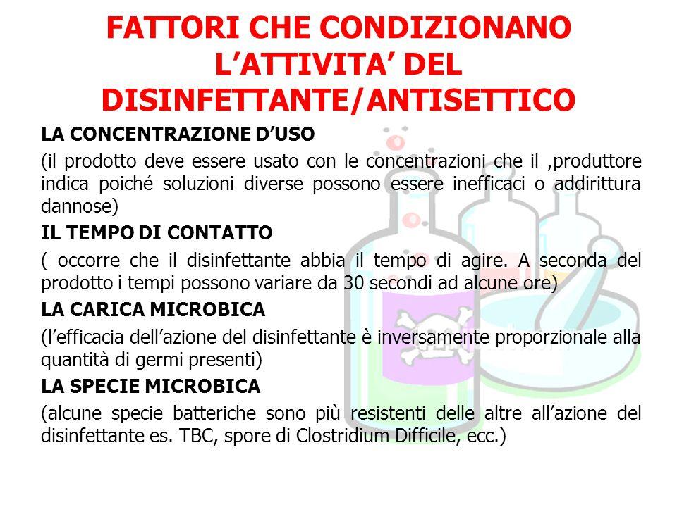 FATTORI CHE CONDIZIONANO L'ATTIVITA' DEL DISINFETTANTE/ANTISETTICO