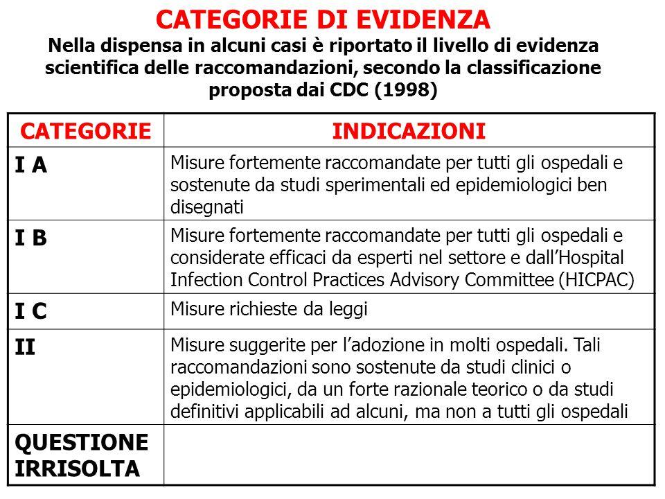 CATEGORIE DI EVIDENZA Nella dispensa in alcuni casi è riportato il livello di evidenza scientifica delle raccomandazioni, secondo la classificazione proposta dai CDC (1998)