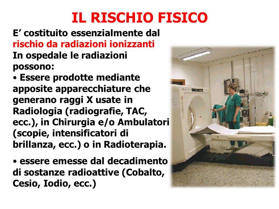 IL RISCHIO FISICO E' costituito essenzialmente dal rischio da radiazioni ionizzanti. In ospedale le radiazioni possono: