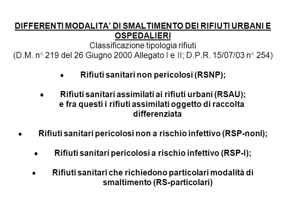 DIFFERENTI MODALITA' DI SMALTIMENTO DEI RIFIUTI URBANI E OSPEDALIERI Classificazione tipologia rifiuti (D.M.