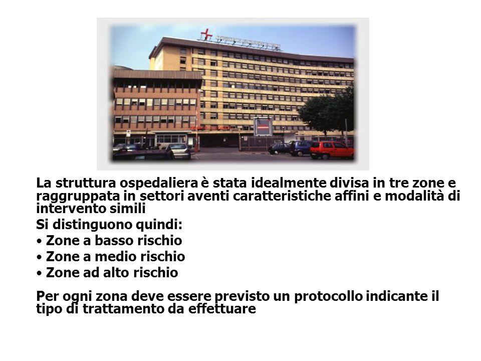 La struttura ospedaliera è stata idealmente divisa in tre zone e raggruppata in settori aventi caratteristiche affini e modalità di intervento simili