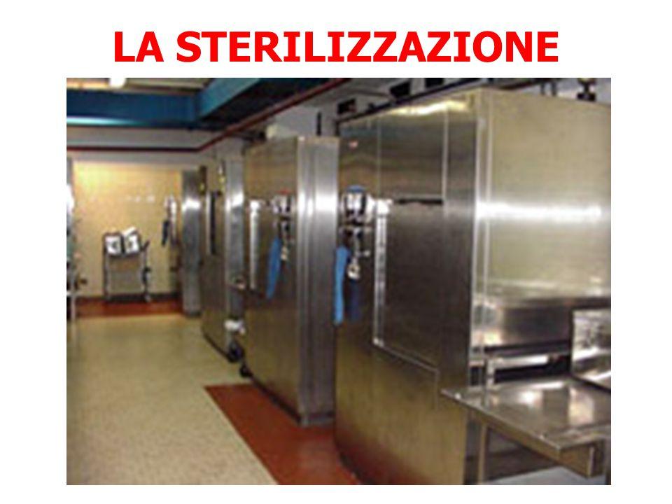 LA STERILIZZAZIONE