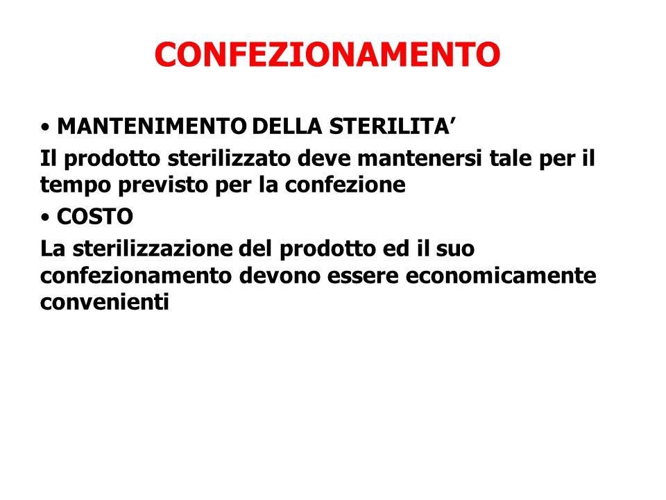 CONFEZIONAMENTO MANTENIMENTO DELLA STERILITA'