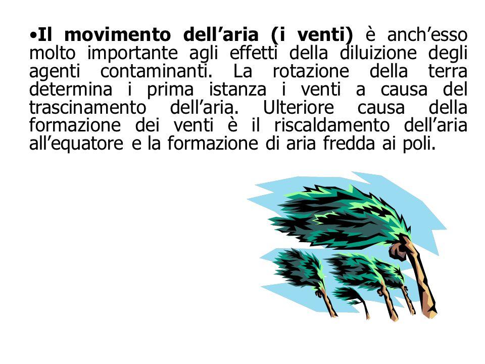 Il movimento dell'aria (i venti) è anch'esso molto importante agli effetti della diluizione degli agenti contaminanti.