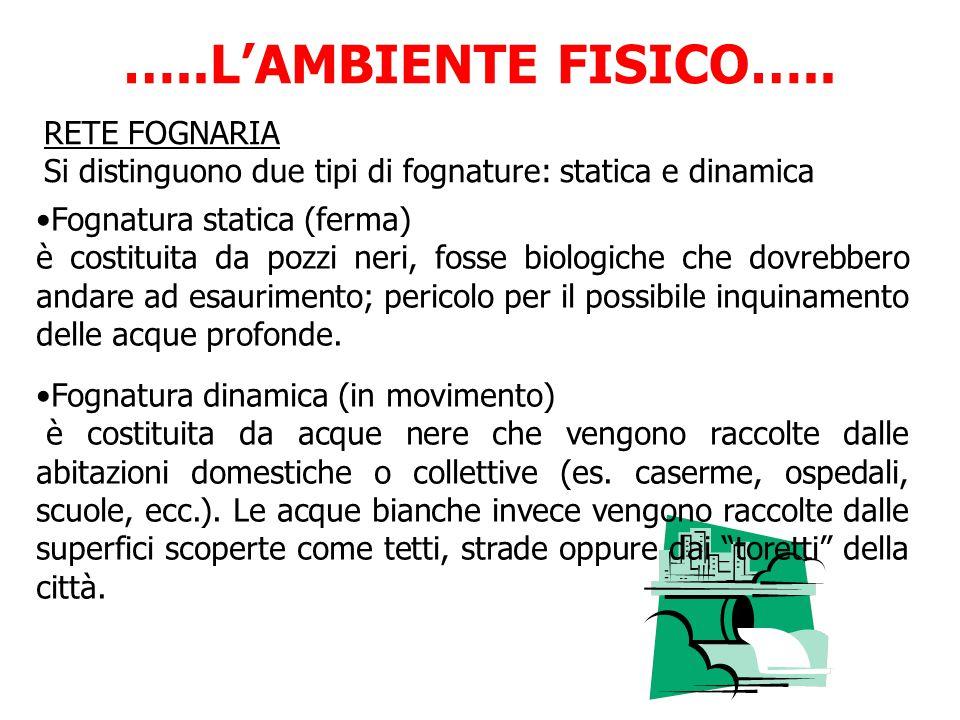 …..L'AMBIENTE FISICO….. RETE FOGNARIA