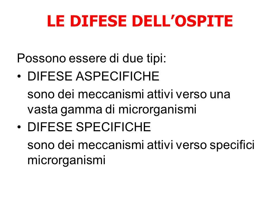 LE DIFESE DELL'OSPITE Possono essere di due tipi: DIFESE ASPECIFICHE