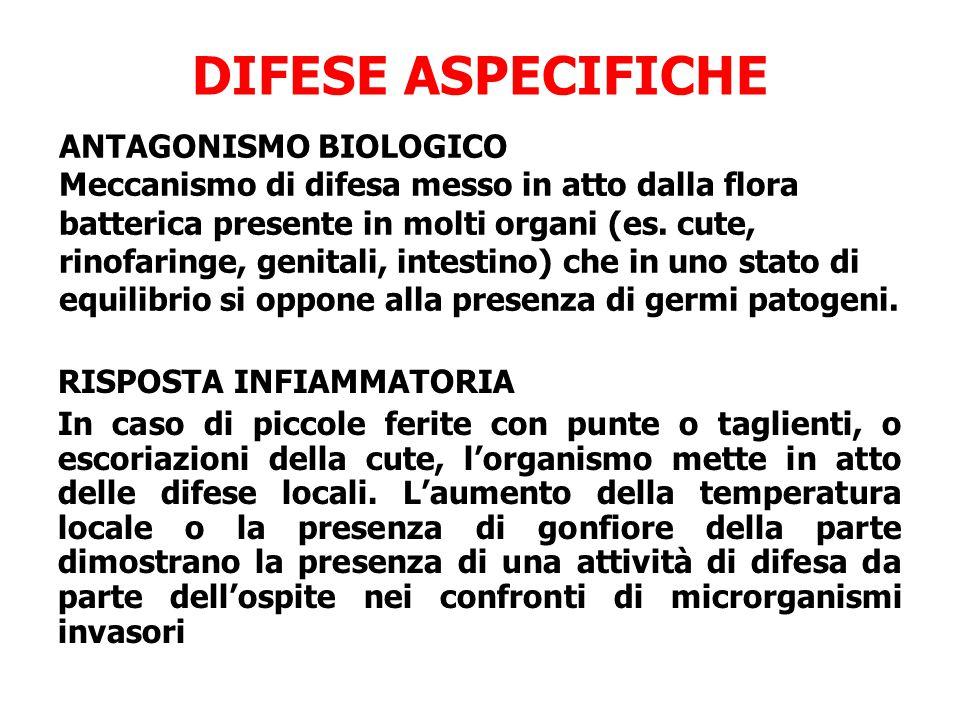 DIFESE ASPECIFICHE ANTAGONISMO BIOLOGICO
