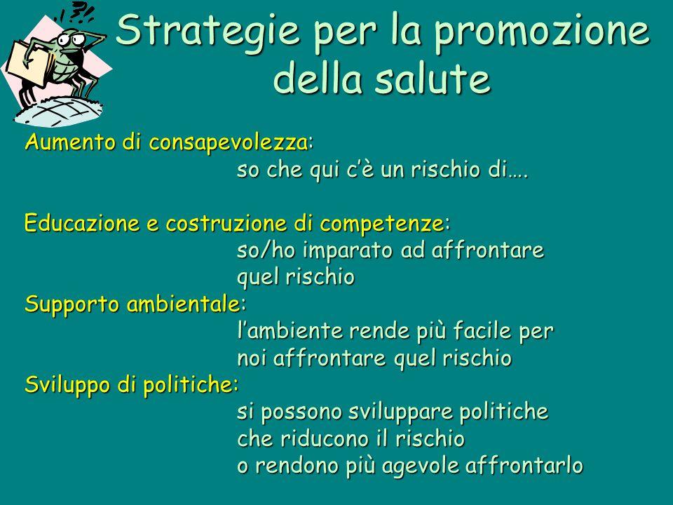 Strategie per la promozione della salute