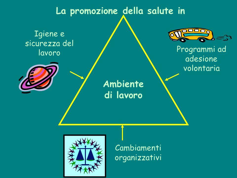La promozione della salute in