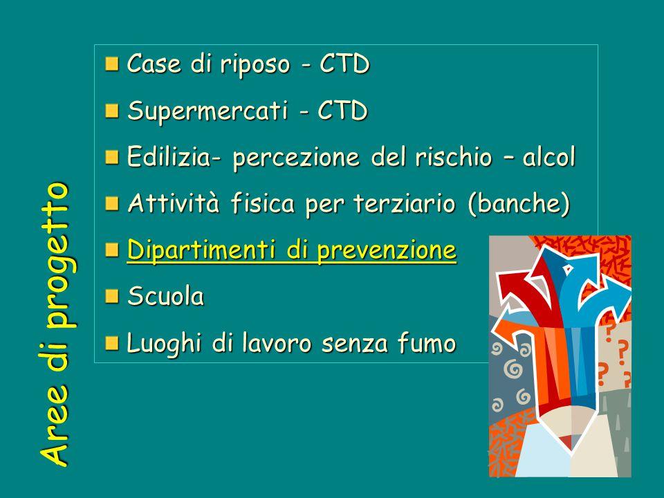 Aree di progetto Case di riposo - CTD Supermercati - CTD