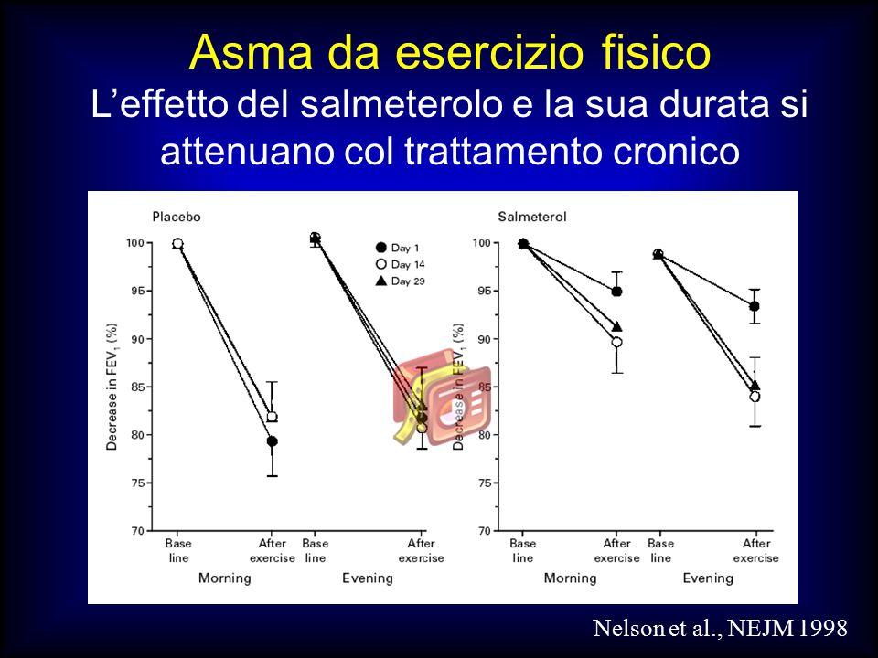 Asma da esercizio fisico
