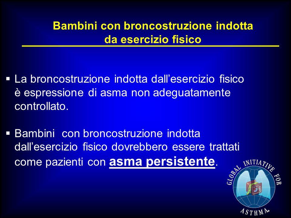 Bambini con broncostruzione indotta da esercizio fisico