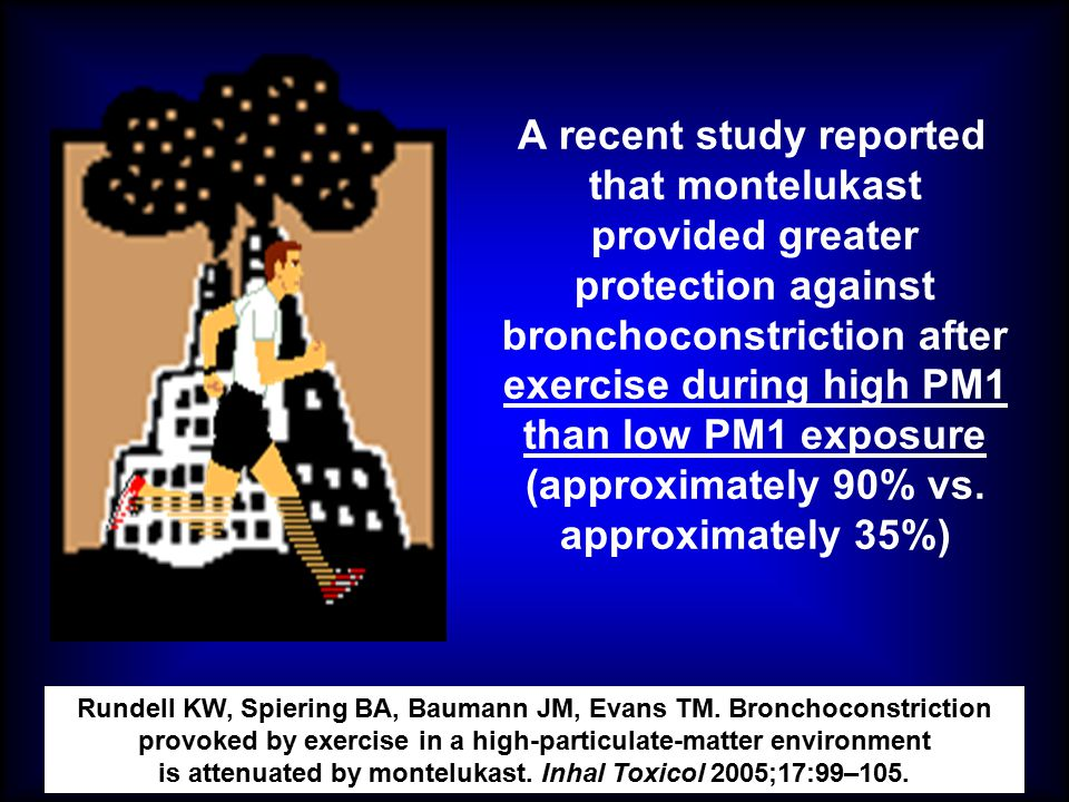 A recent study reported that montelukast provided greater protection against bronchoconstriction after exercise during high PM1 than low PM1 exposure (approximately 90% vs. approximately 35%)