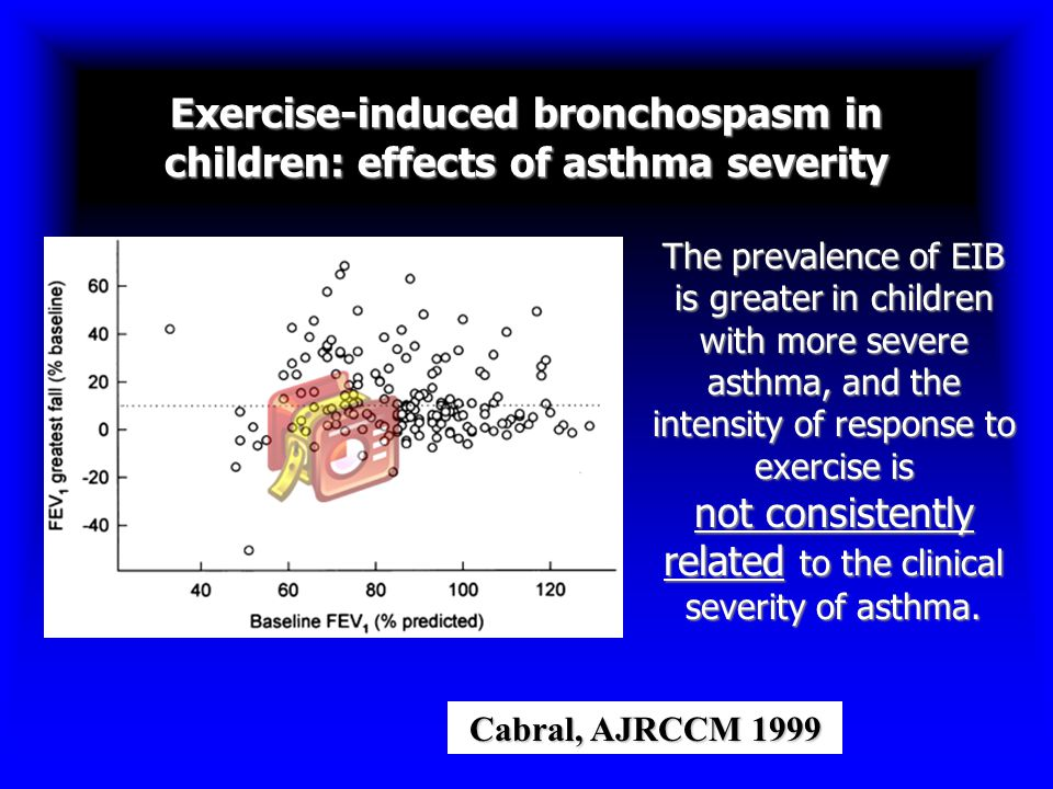 Exercise-induced bronchospasm in children: effects of asthma severity