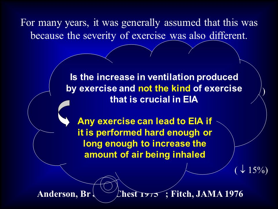 Anderson, Br J Dis Chest 1975 ; Fitch, JAMA 1976