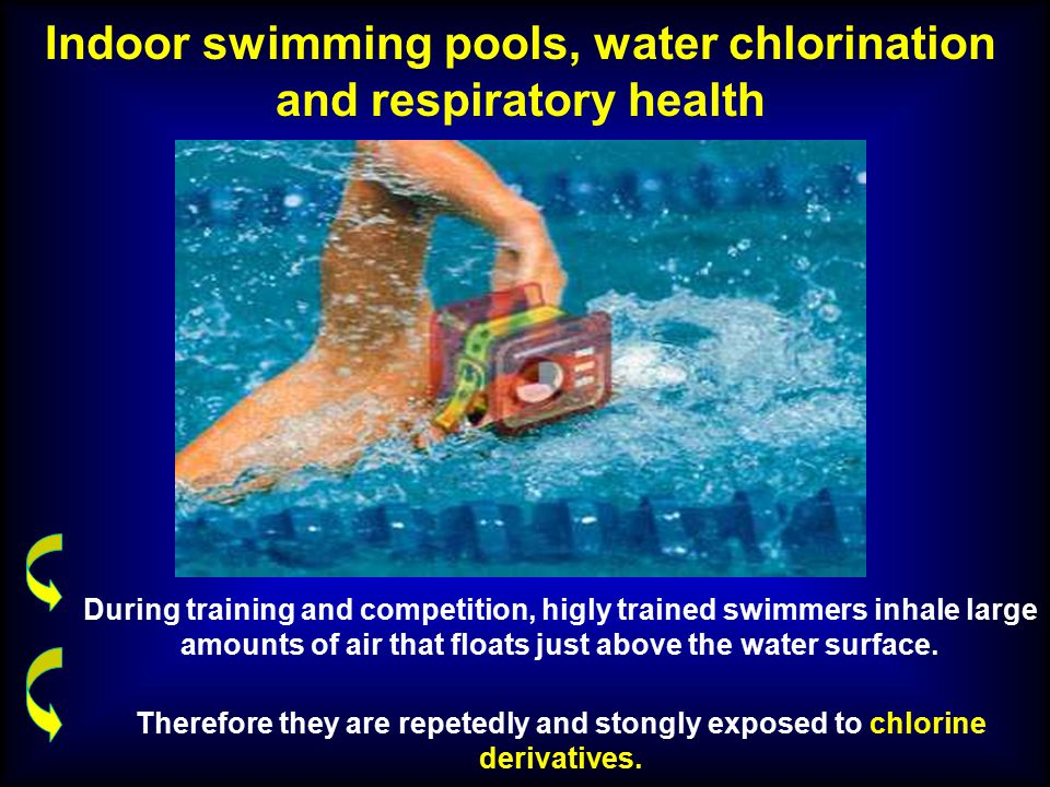 Indoor swimming pools, water chlorination and respiratory health