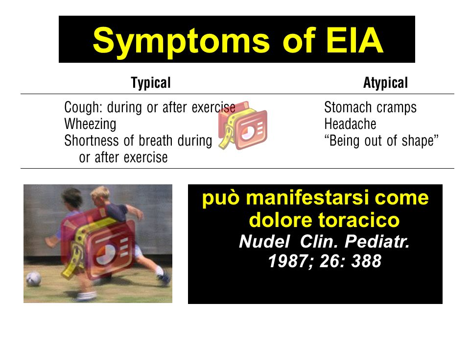Symptoms of EIA può manifestarsi come dolore toracico Nudel Clin.