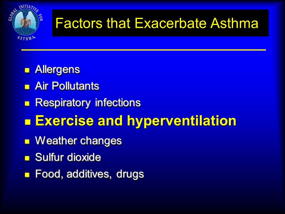Factors that Exacerbate Asthma