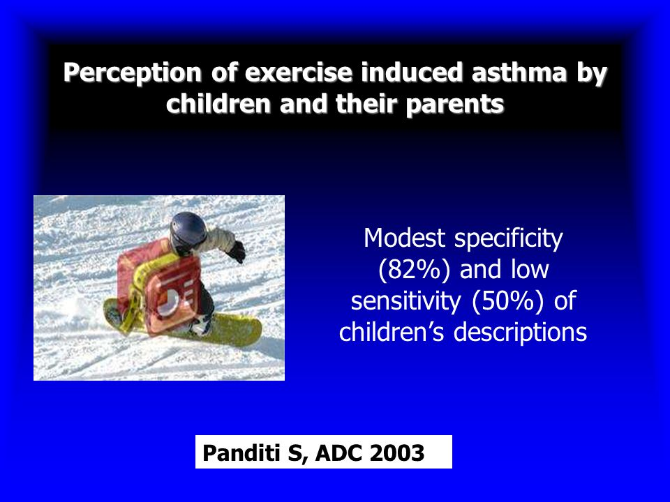 Perception of exercise induced asthma by children and their parents