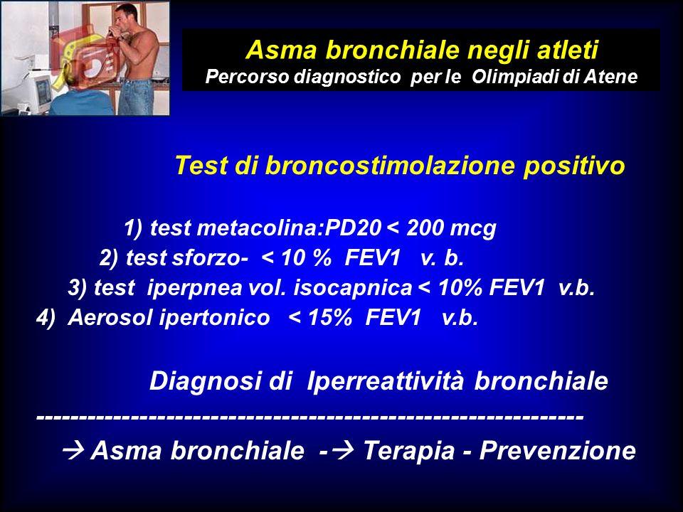 Test di broncostimolazione positivo