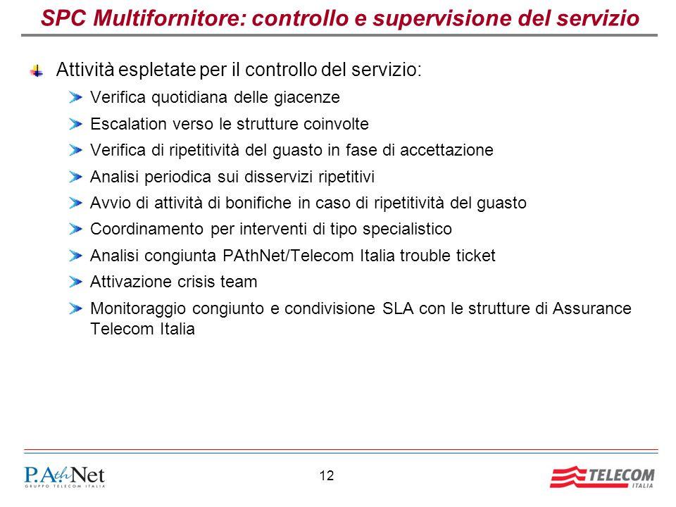SPC Multifornitore: controllo e supervisione del servizio