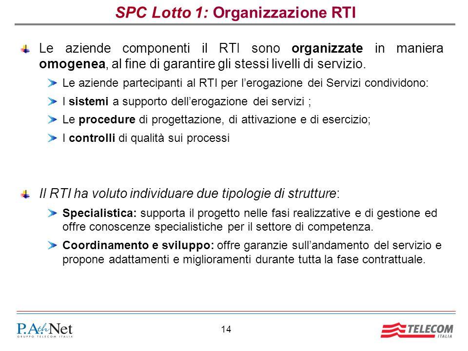 SPC Lotto 1: Organizzazione RTI