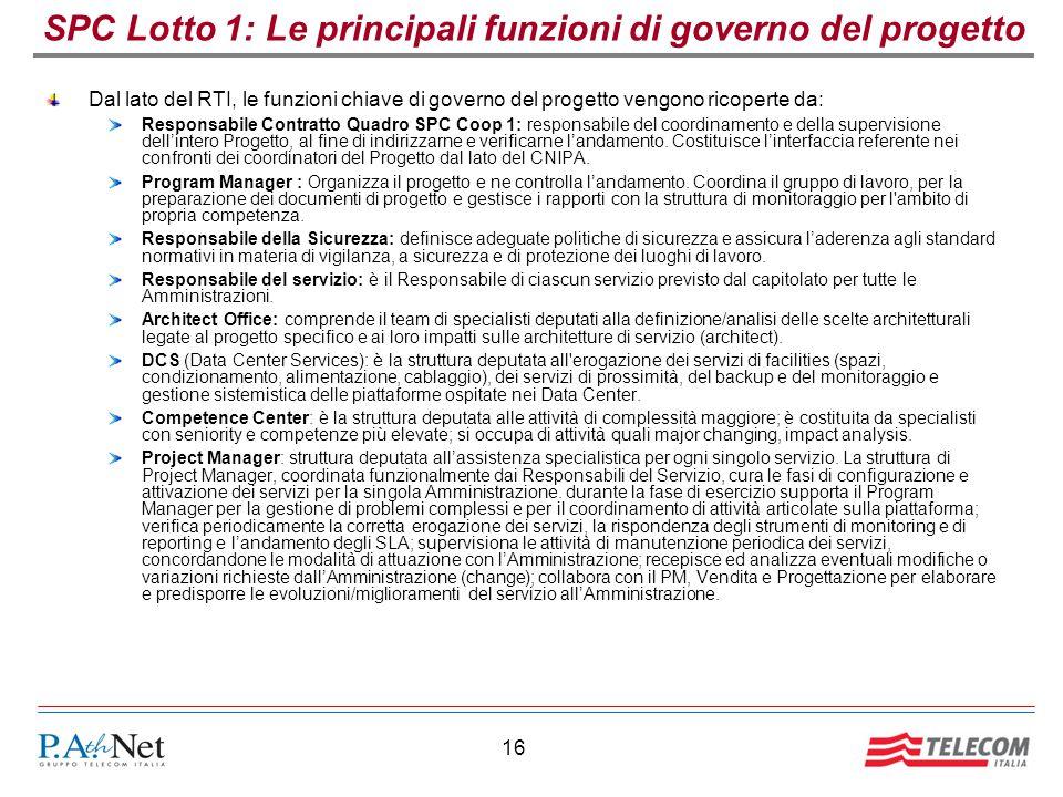 SPC Lotto 1: Le principali funzioni di governo del progetto
