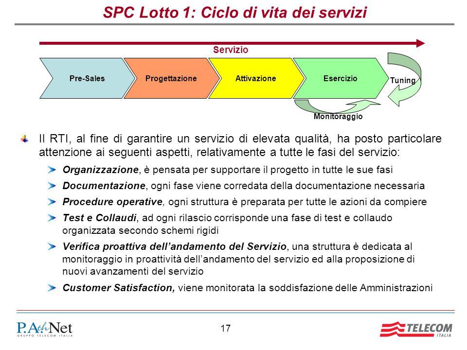 SPC Lotto 1: Ciclo di vita dei servizi