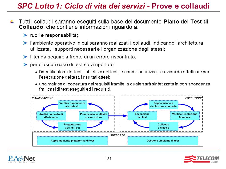 SPC Lotto 1: Ciclo di vita dei servizi - Prove e collaudi