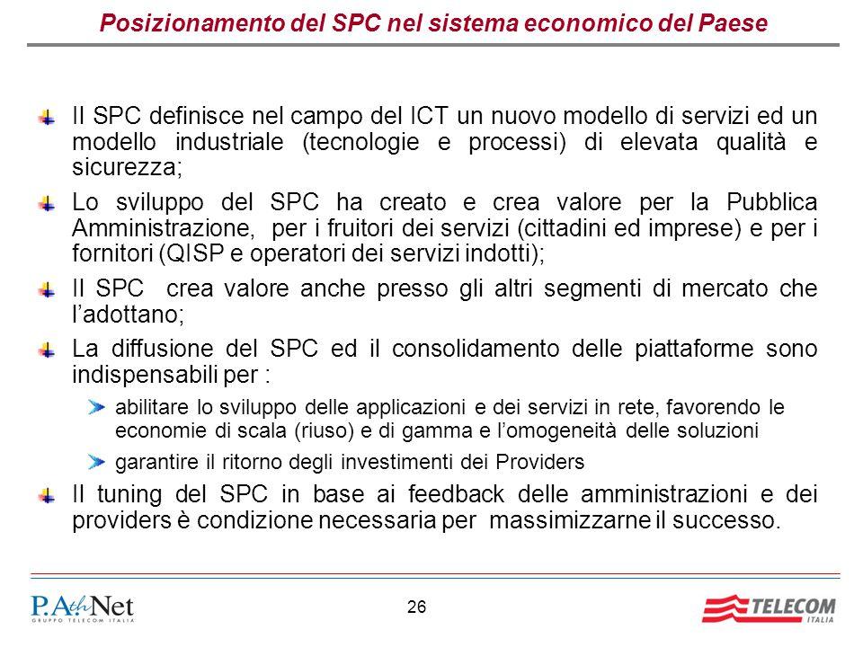 Posizionamento del SPC nel sistema economico del Paese