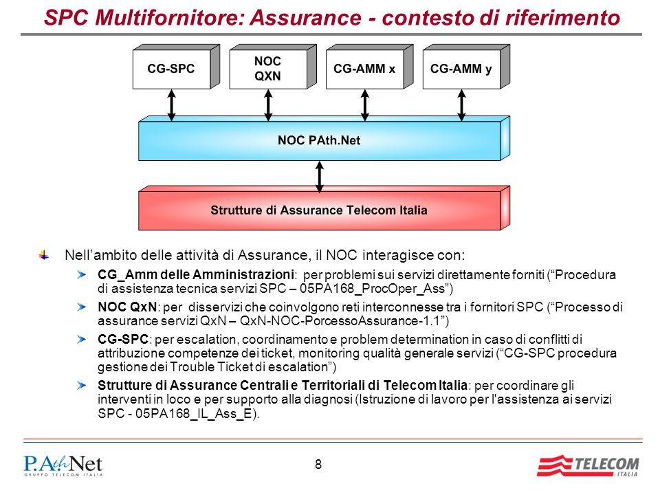 SPC Multifornitore: Assurance - contesto di riferimento