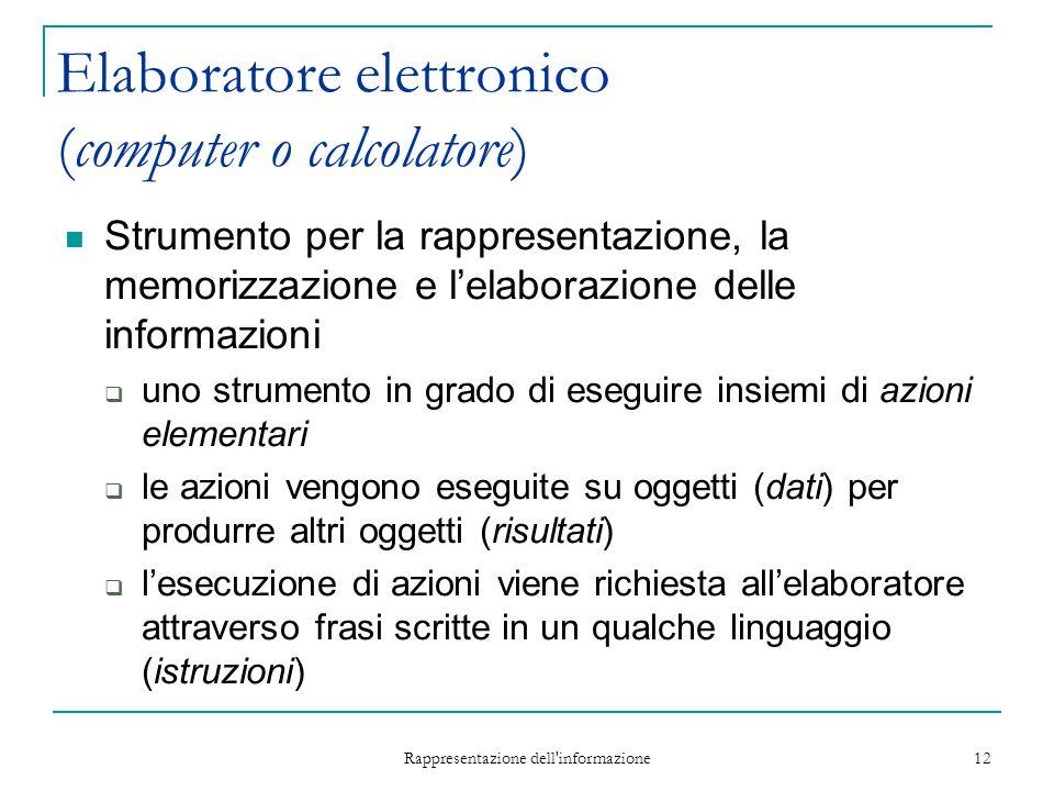 Elaboratore elettronico (computer o calcolatore)