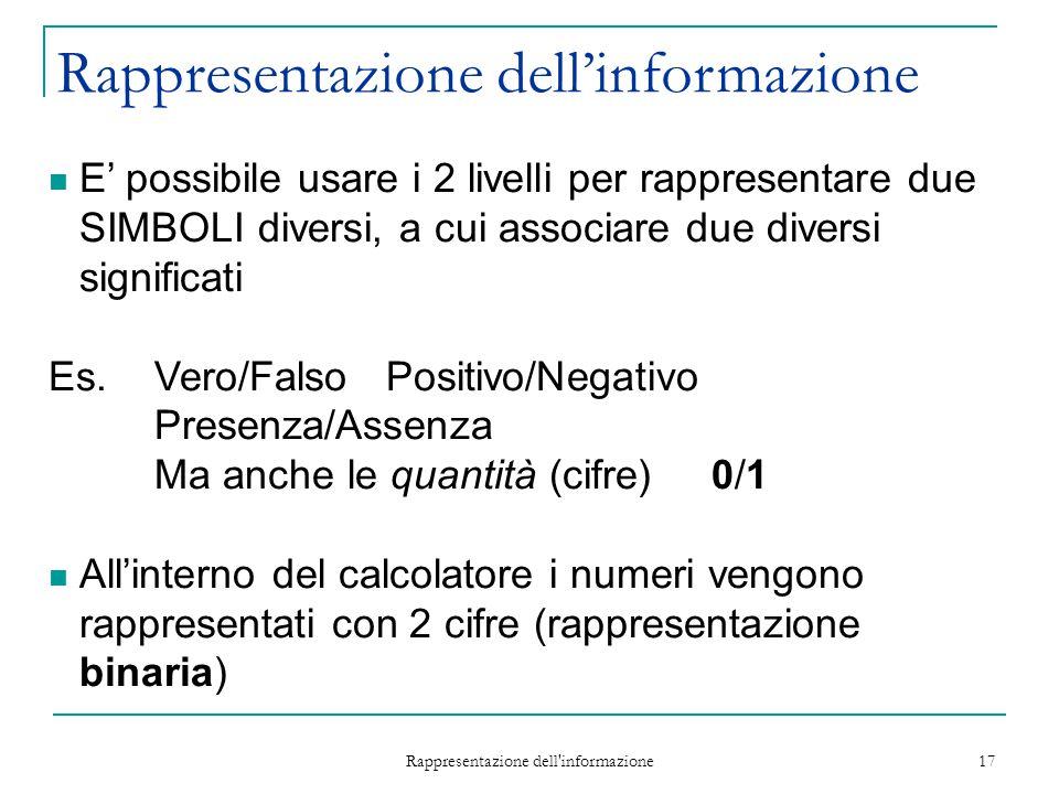 Rappresentazione dell informazione