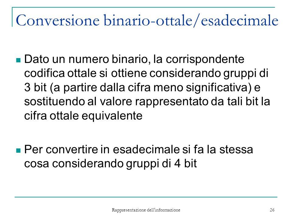 Conversione binario-ottale/esadecimale