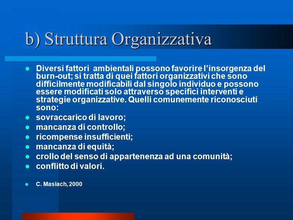 b) Struttura Organizzativa