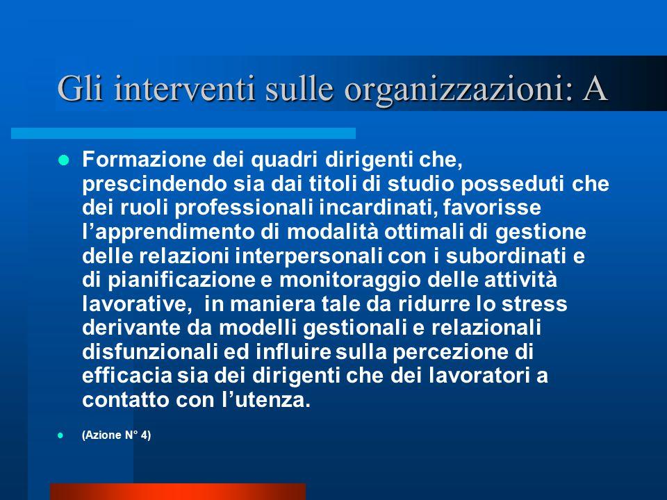 Gli interventi sulle organizzazioni: A