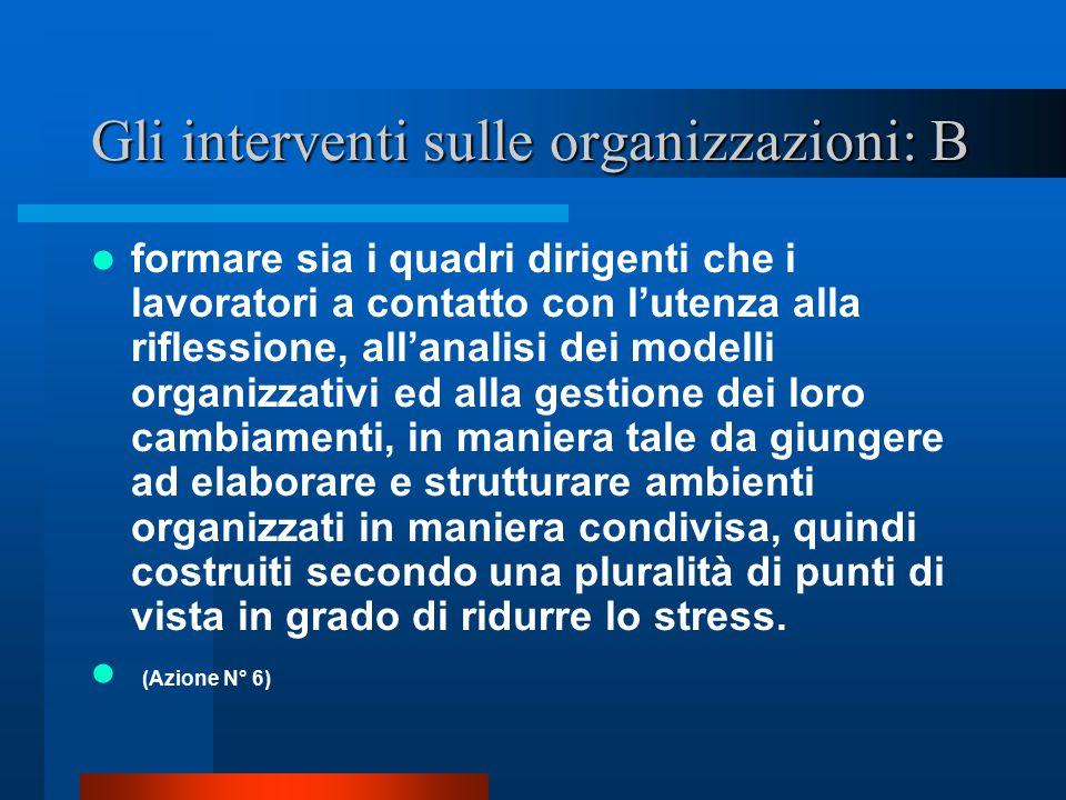 Gli interventi sulle organizzazioni: B
