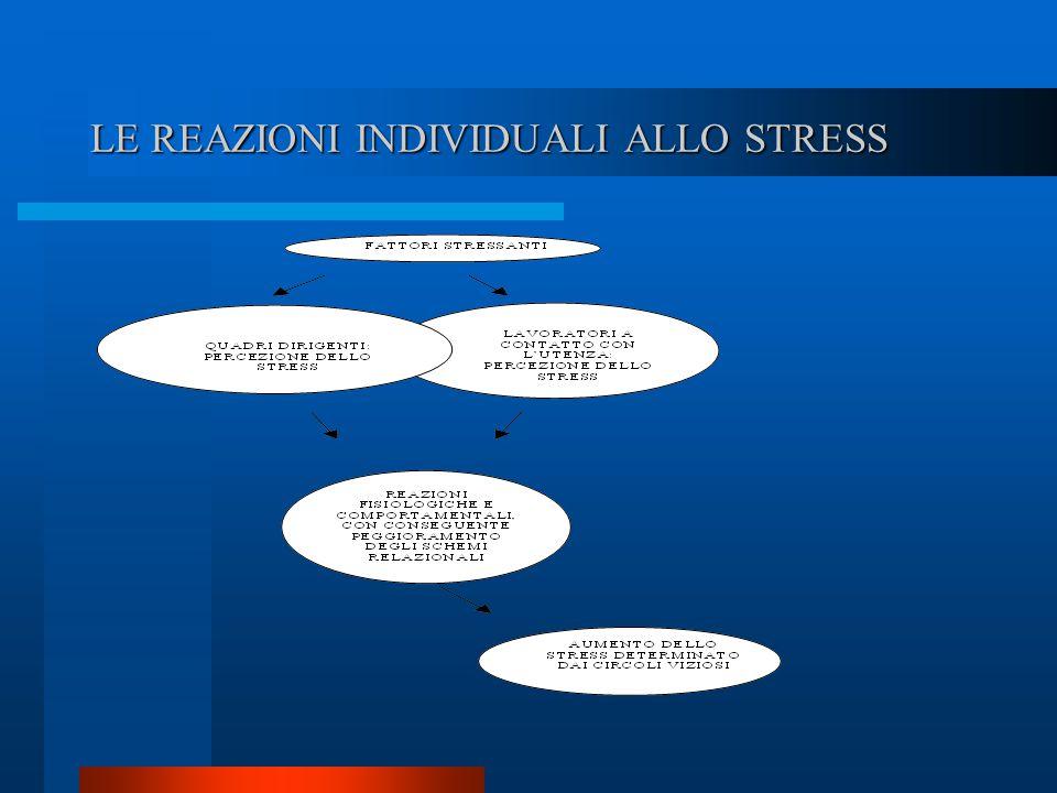 LE REAZIONI INDIVIDUALI ALLO STRESS