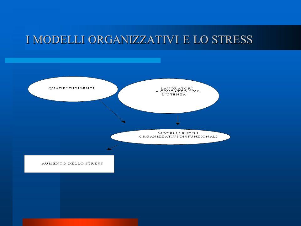 I MODELLI ORGANIZZATIVI E LO STRESS