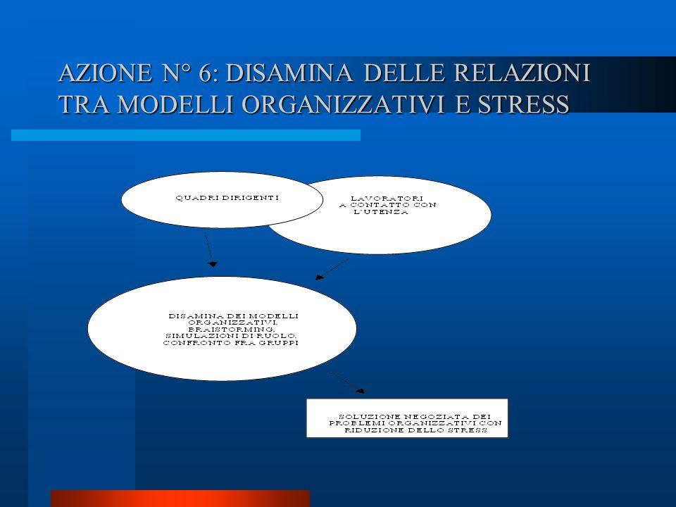 AZIONE N° 6: DISAMINA DELLE RELAZIONI TRA MODELLI ORGANIZZATIVI E STRESS