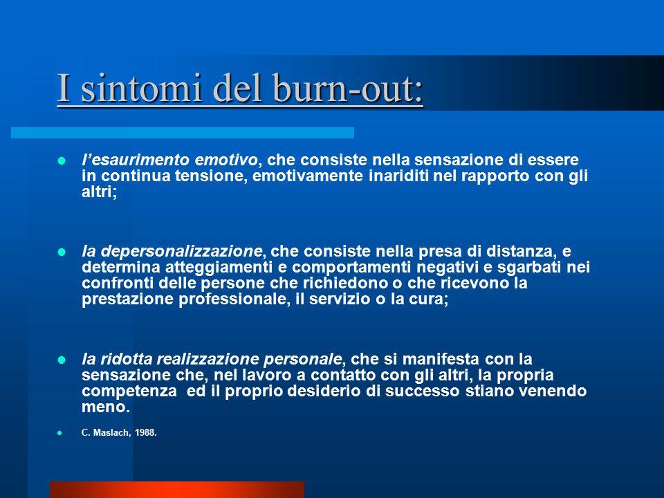 I sintomi del burn-out: