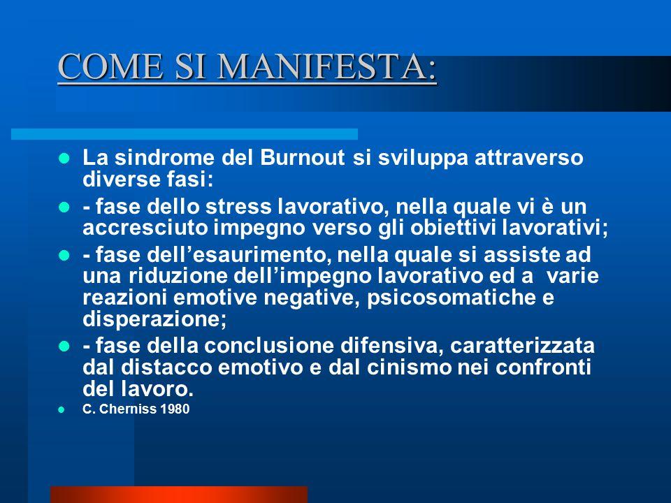COME SI MANIFESTA: La sindrome del Burnout si sviluppa attraverso diverse fasi: