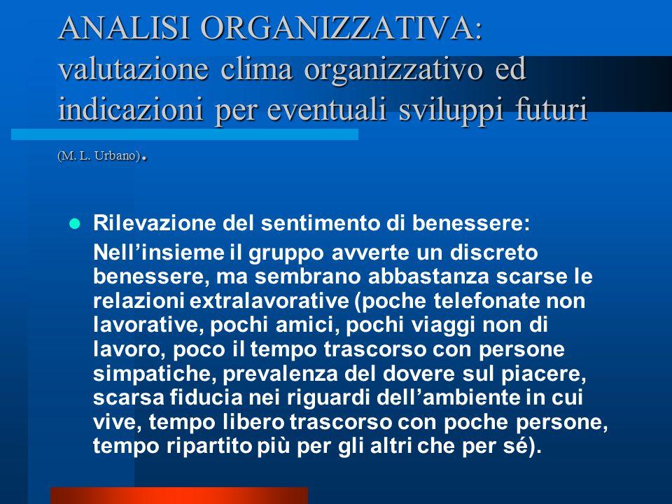 ANALISI ORGANIZZATIVA: valutazione clima organizzativo ed indicazioni per eventuali sviluppi futuri (M. L. Urbano).