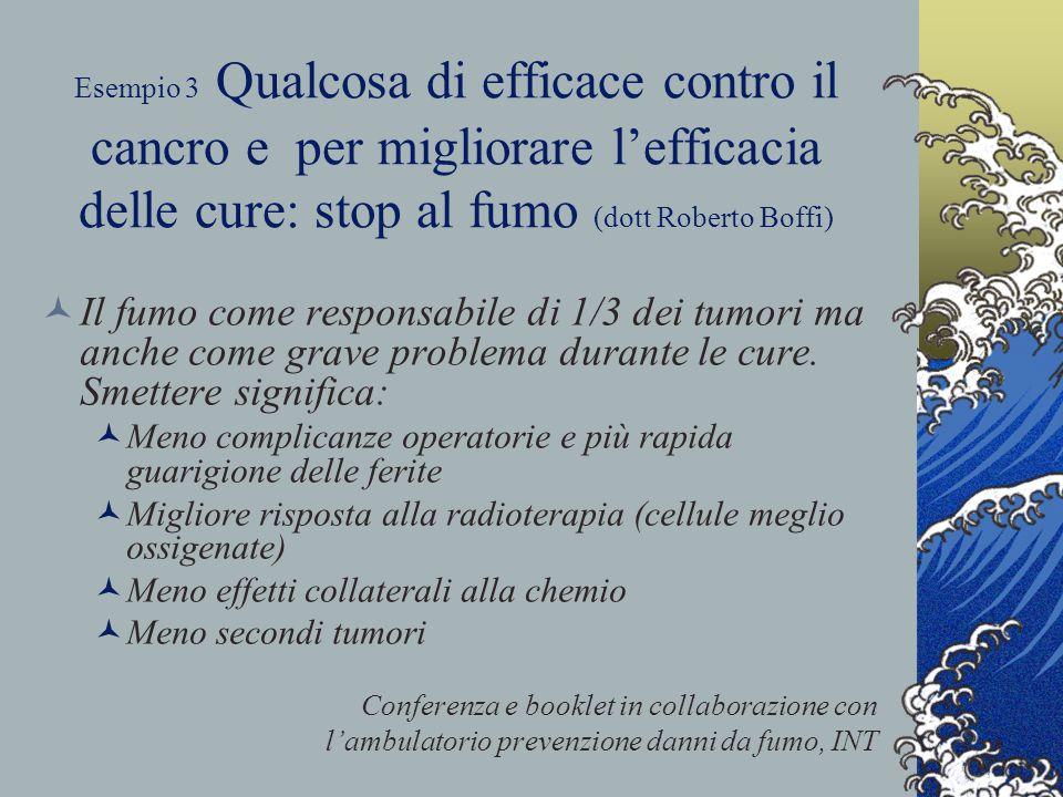 Esempio 3 Qualcosa di efficace contro il cancro e per migliorare l'efficacia delle cure: stop al fumo (dott Roberto Boffi)