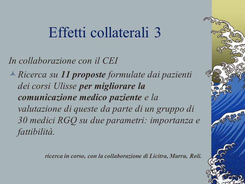 Effetti collaterali 3 In collaborazione con il CEI