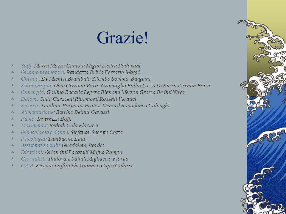 Grazie! Staff: Murru Mazza Cantoni Miglio Licitra Padovani