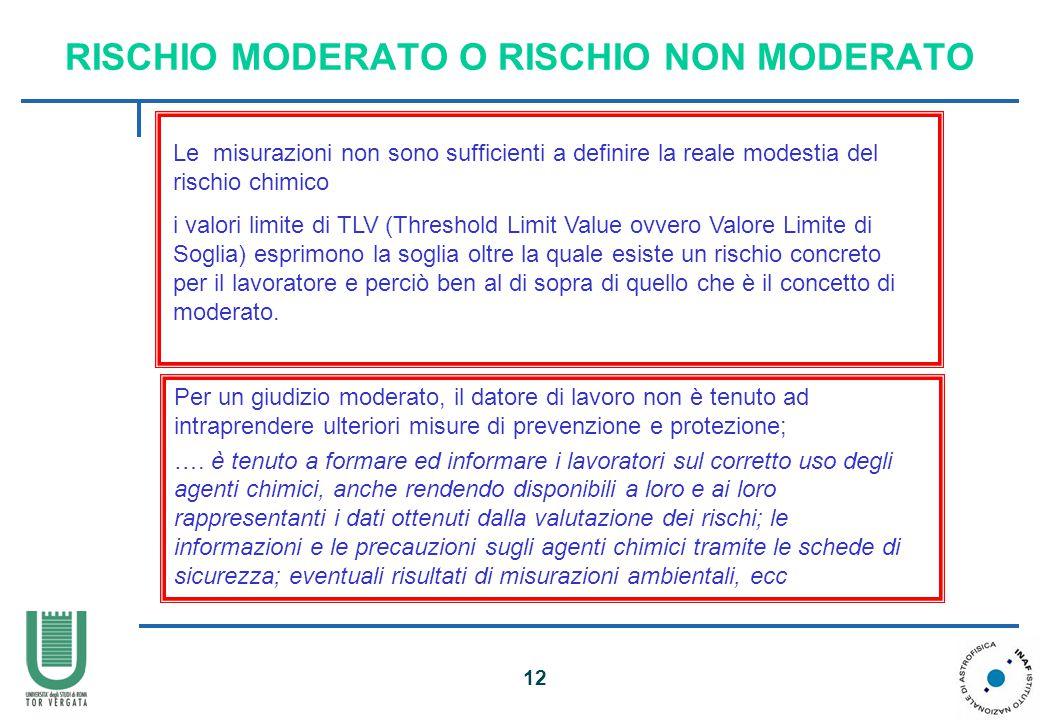 RISCHIO MODERATO O RISCHIO NON MODERATO
