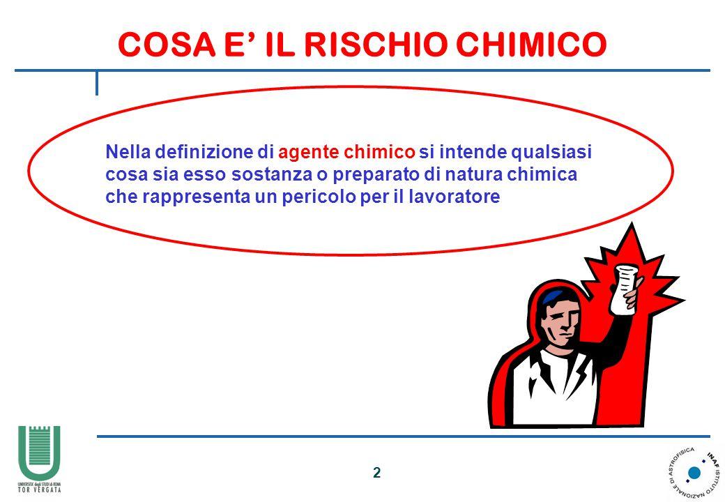 COSA E' IL RISCHIO CHIMICO