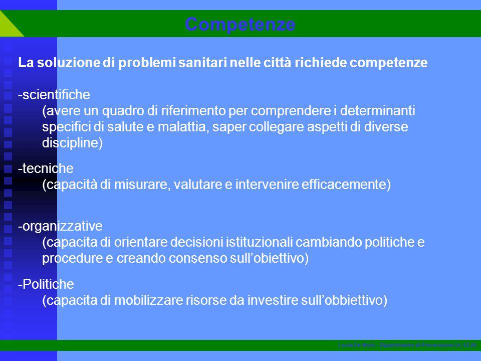 Competenze La soluzione di problemi sanitari nelle città richiede competenze. scientifiche.