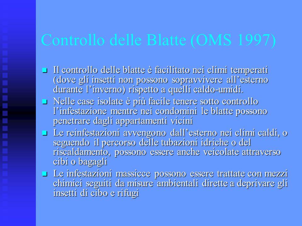 Controllo delle Blatte (OMS 1997)